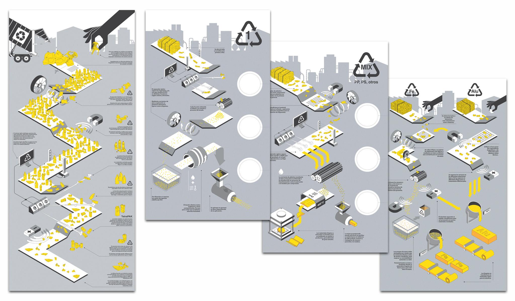 Infografia Ecoembes
